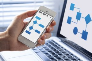 Power platform, byg skræddersyede virksomhedsapps med Power Apps