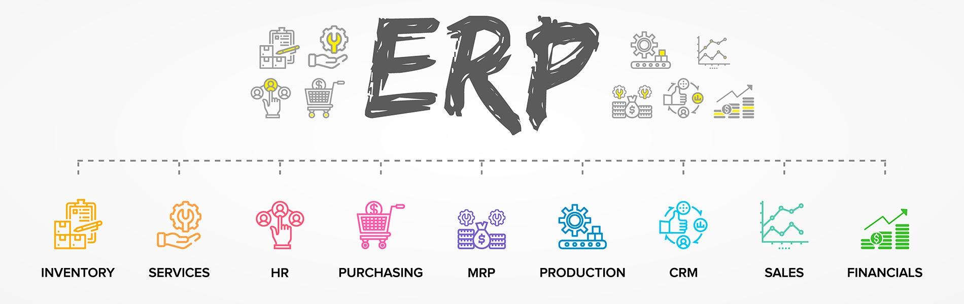 ERP-system - hvad er ERP?, MicroPartner, ERP-overvejelser